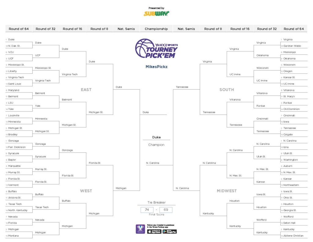 MikesPickz 2019 March Madness Bracket